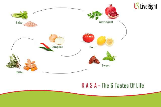 The principles of taste.