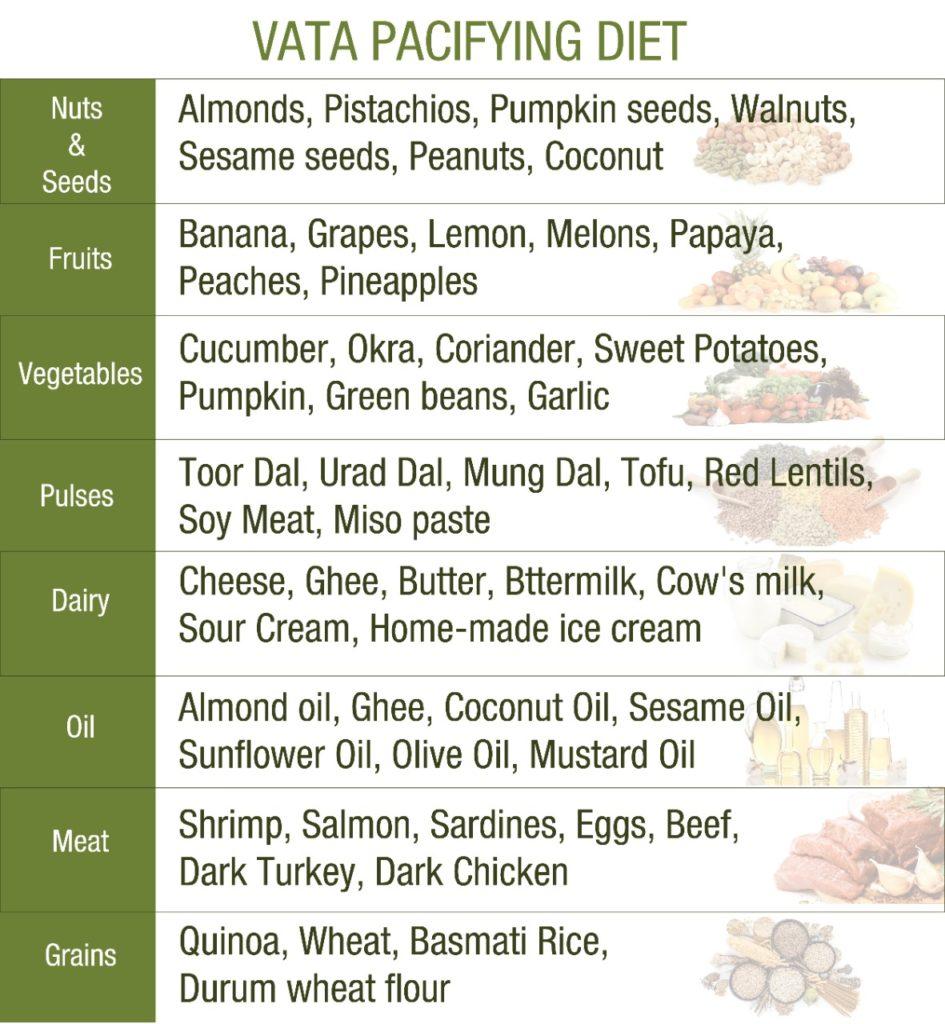 Vata dosha diet choices